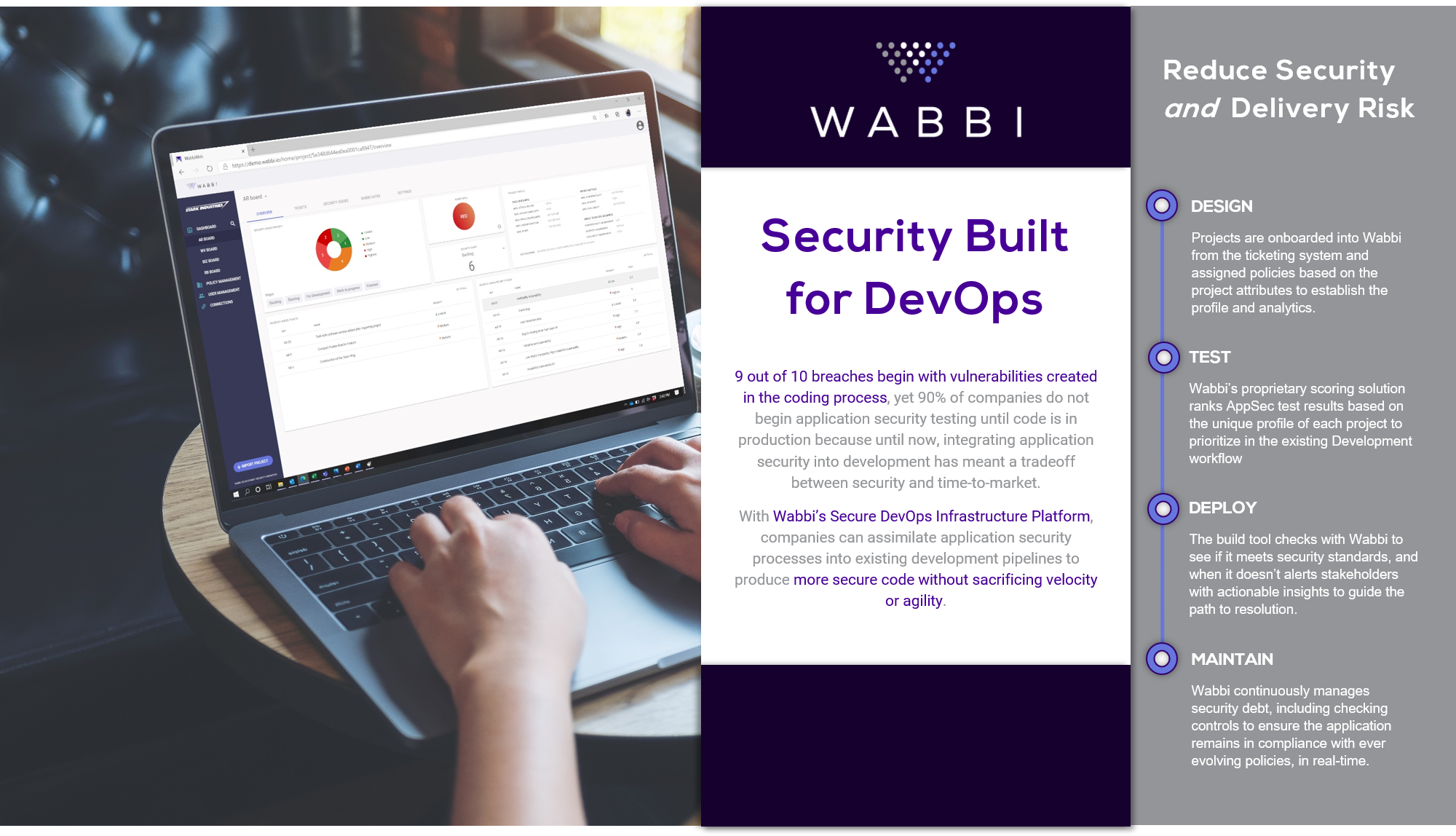 Wabbi Security Built For DevOps